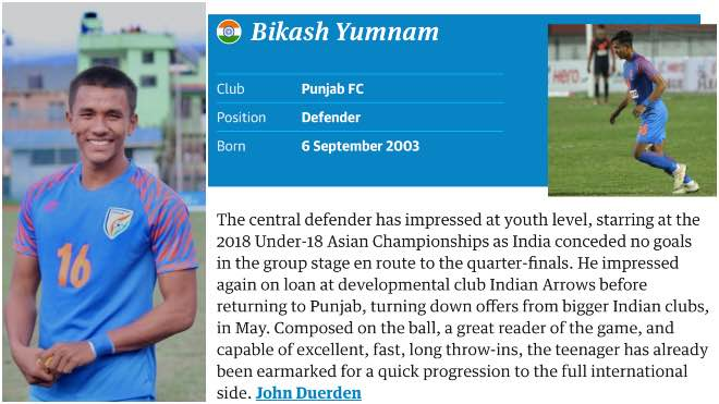Bikash Yumnam becomes the first Indian to appear in The Guardian's Next Generation list