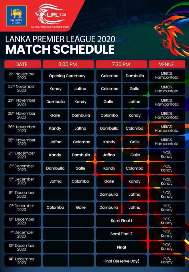 Lanka Premier League 2020 (LPL 2020) updated schedule