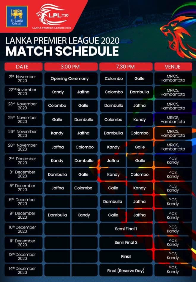 Lanka Premier League: LPL 2020 schedule