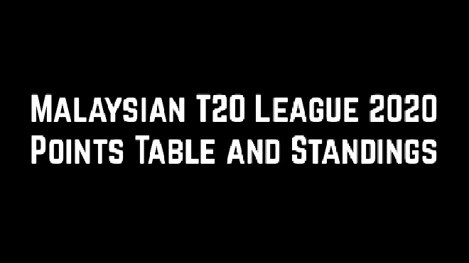 Malaysian T20 League 2020 Points Table and Standings