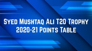 Syed Mushtaq Ali T20 Trophy 2020-21 Points Table and Standings