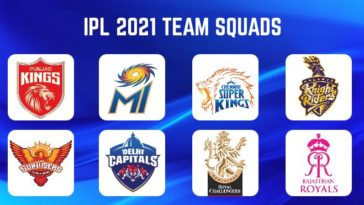 IPL 2021: Full Squad of eight teams in IPL 2021