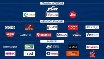 IPL 2021: Delhi Capitals secure highest ever sponsorship revenue with 50% jump from 2020