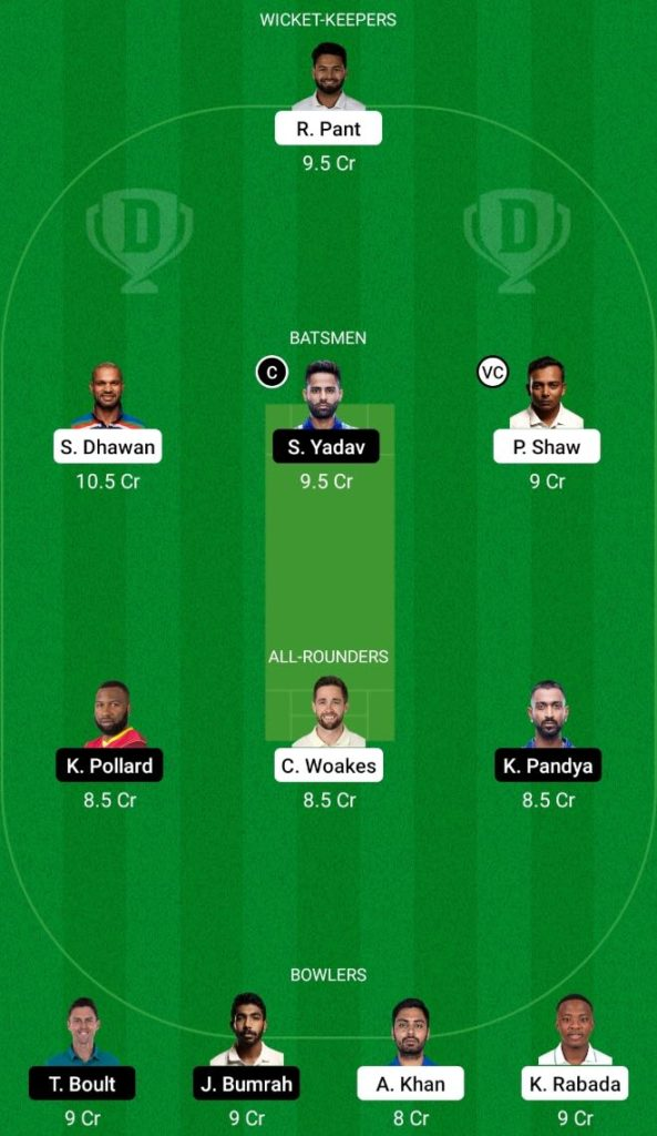 IPL 2021 Match 13 DC vs MI Dream11 Team Prediction, Playing XI, Top Picks, Captain and Vice-captain