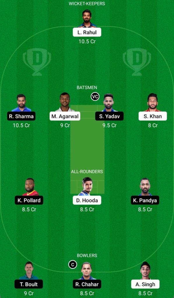 IPL 2021 Match 17 PBKS vs MI Dream11 Team Prediction, Playing XI, Top Picks, Captain and Vice-captain