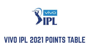 IPL 2021 Points Table: Indian Premier League 2021 Team Standings