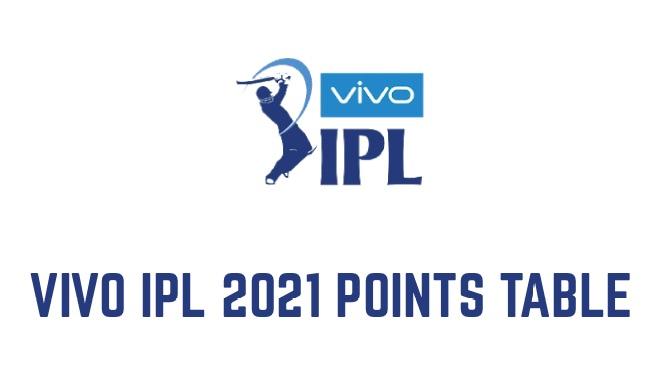IPL 2021 Points Table: Indian Premier League 2021 Team Standings