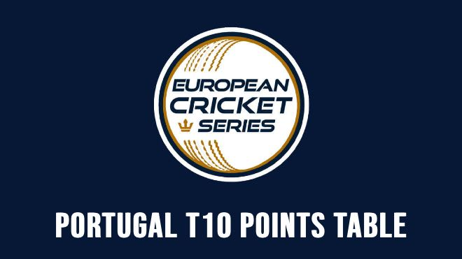 Portugal T10 2021 Points Table and Standings