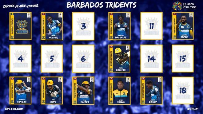 Barbados Tridents CPL 2021 Player Retention