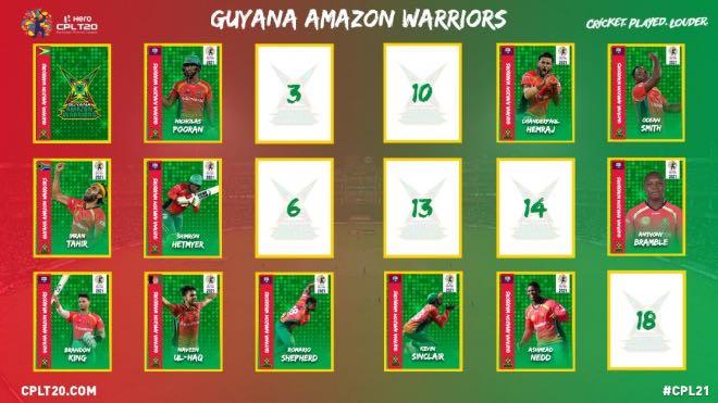 Guyana Amazon Warriors CPL 2021 Player Retention
