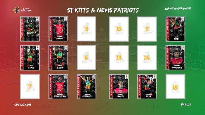 St Kitts & Nevis Patriots CPL 2021 Player Retention