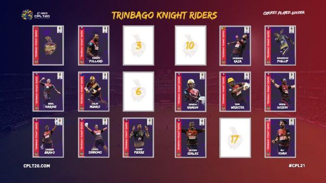 Trinbago Knight Riders CPL 2021 Player Retention