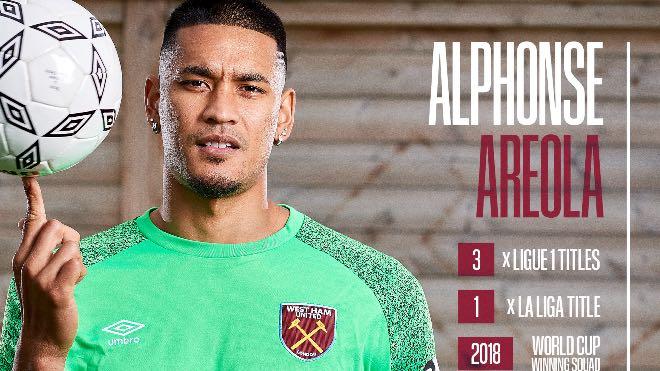 Alphonse Areola joins West Ham United on loan