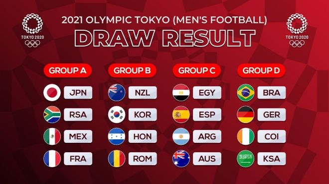 Tokyo Olympics Games 2020: All you need to know about Men's Football