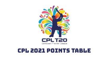 CPL 2021 Points Table: Caribbean Premier League 2021 Team Standings