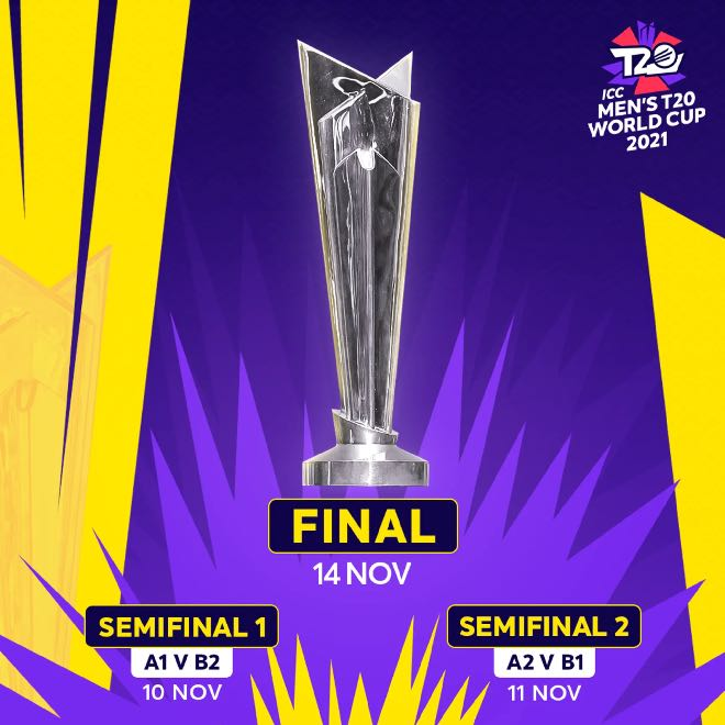 T20 World Cup 2021 Final and Semi-final Fixtures
