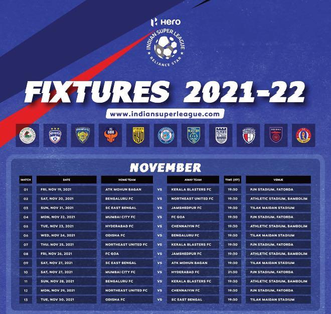 ISL 2021-22 December fixtures